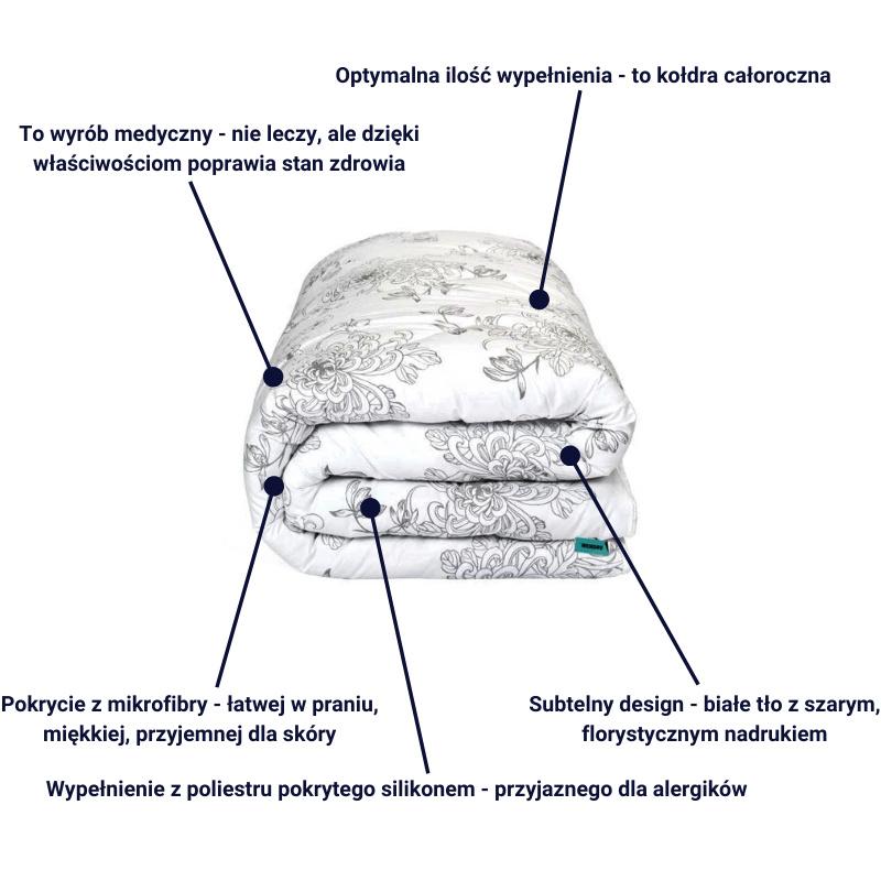 infografika kołdra kołdra w niskiej cenie